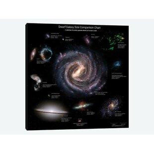 Galaxy Canvas Art Wayfair