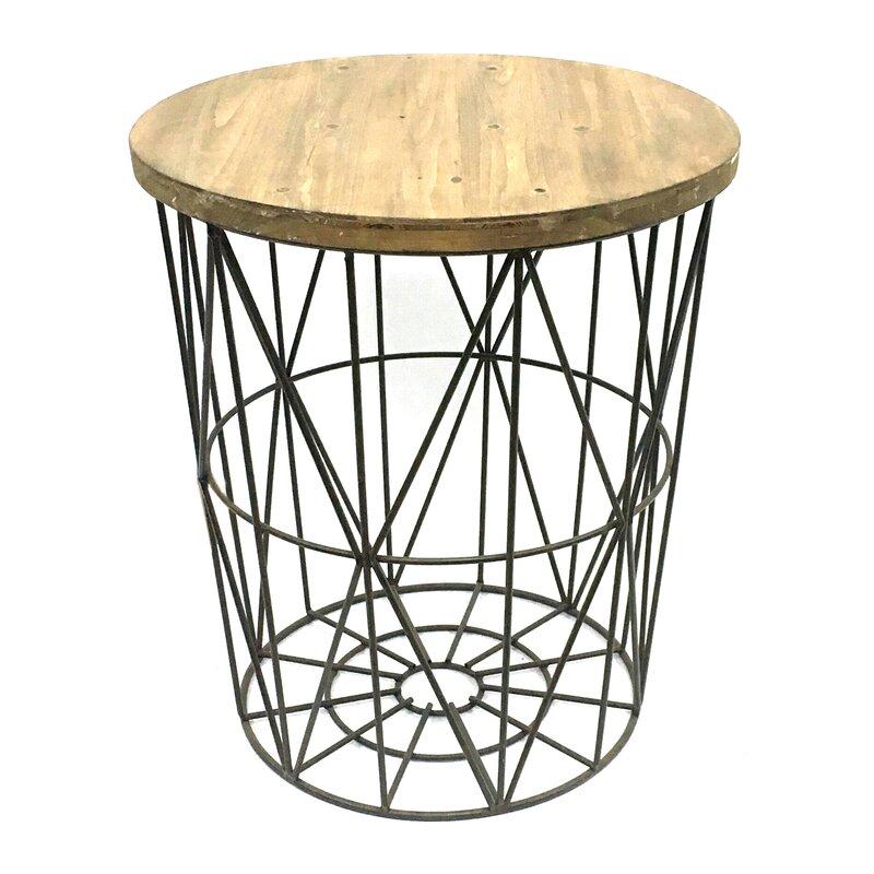 Dryden Round Metal Decor 2 Piece End Table Set