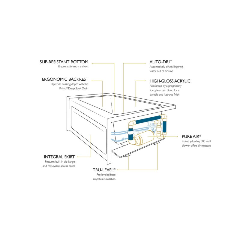 Whirlpool Bath Wiring Diagram - Somurich.com on