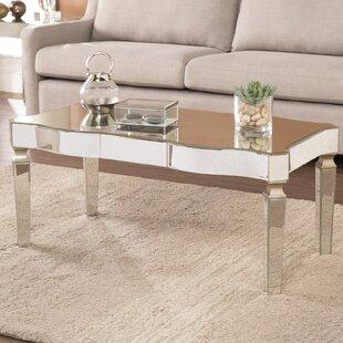 Best Reviews Paulsen 2 Piece Coffee Table Set ByHouse of Hampton
