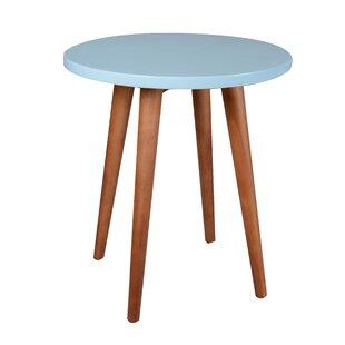 https://secure.img1-fg.wfcdn.com/im/51104538/resize-h310-w310%5Ecompr-r85/3686/36861768/Longfellow+End+Table.jpg