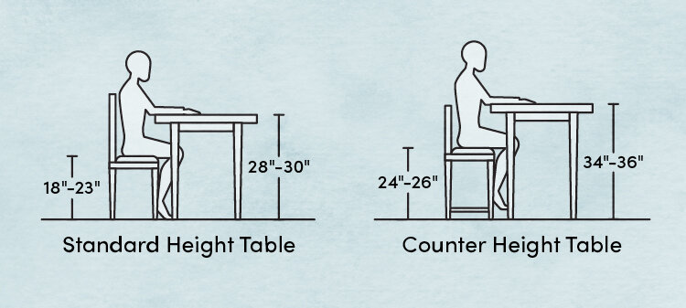 How to Find the Perfect Dining Table Height   Wayfair
