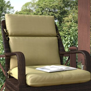 Channeled Indoor/Outdoor Sunbrella Lounge Cushion