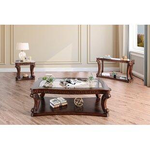 Rowlett 2 Piece Coffee Table Set by Astoria Grand