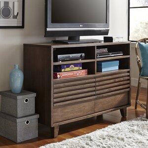 Top Ten Furniture Design Software
