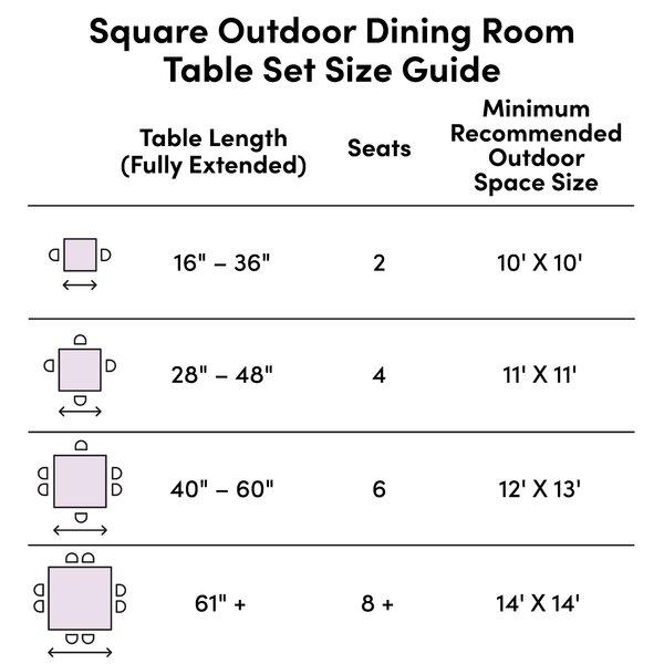 Brafta 5 Piece Dining Set with Sunbrella Cushions