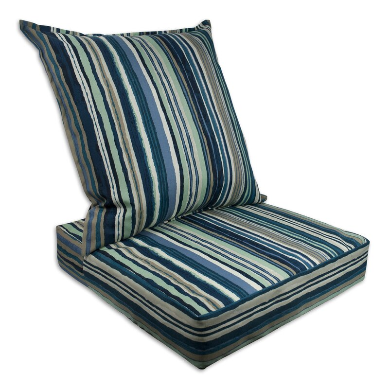 Lakeview Indoor/Outdoor Replacement Cushion Set (Set of 2)