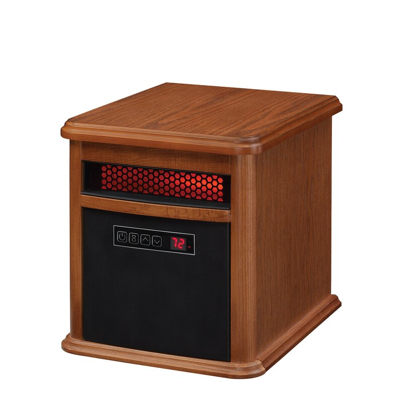1,500 Watt Electric Infrared Cabinet Heater