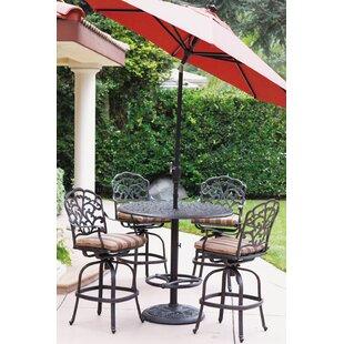 Fairmont Bar Table by Astoria Grand Coupon