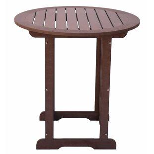 Bay Isle Home Inshore Counter High Plastic Bar Table