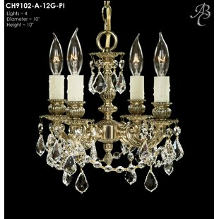 Astoria Grand Sobieski 4-Light Candle Sty..
