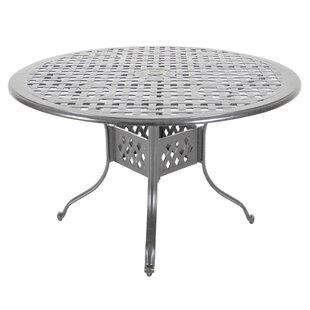 Croydon Aluminum Dining Table Best Deals
