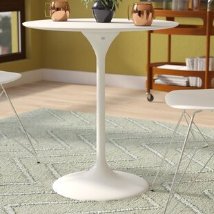 Hesson Activity Table