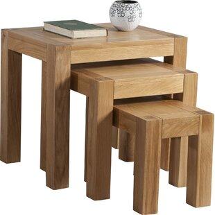High gloss nest of tables wayfair sydney 3 piece nest of tables watchthetrailerfo