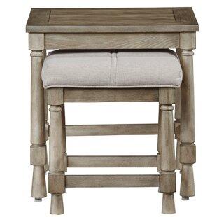 Gracie Oaks Sweatt 2 Piece Nesting Tables