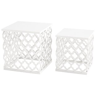 Cosmopolitan 2 Piece Nesting Tables Cyan Design