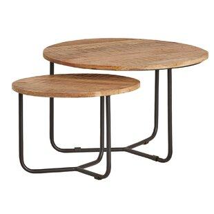 Sales Draughn 2 Piece Coffee Table Set