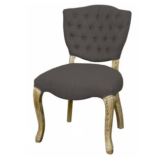 Burtle Side Chair (Set of 2) by Ophelia & Co.