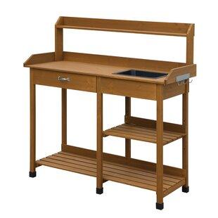 https://secure.img1-fg.wfcdn.com/im/54828608/resize-h310-w310%5Ecompr-r85/2296/22969281/jackson-potting-bench.jpg