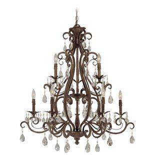 Astoria Grand Lilliane 9-Light Candle Style Chandelier