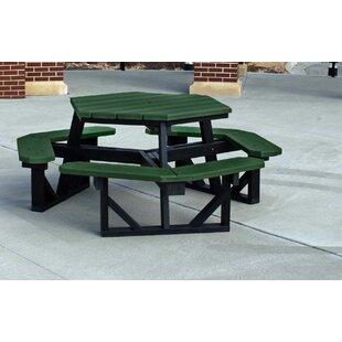 Toutes les tables de jardin: Marque - Frog Furnishings | Wayfair.ca