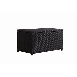 Broyerk Cushion 47 Gallon Rattan Deck Box