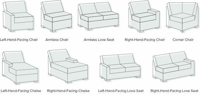 Sectional Sofa Components Wayfair