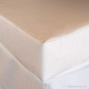 Fresh Premium Foam 5