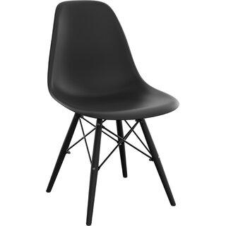 Wendler Dining Chair (Set of 2) by George Oliver SKU:CE232553 Details