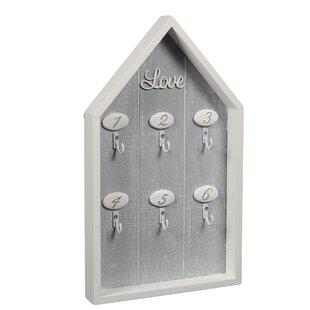Buy Sale Key Box