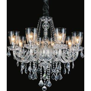 Astoria Grand Yohji 8-Light Sh..