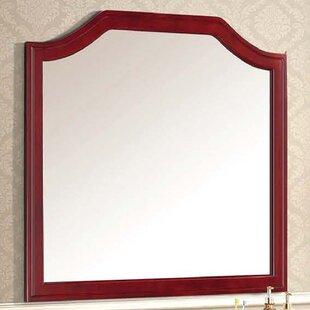 Reviews Bathroom/Vanity Mirror ByDawn USA