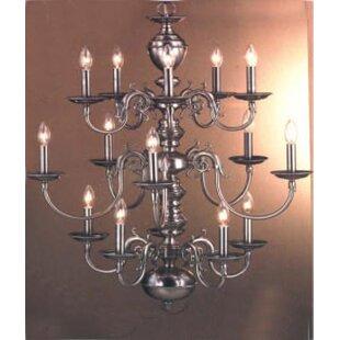 Williamsburg Style Lighting Wayfair