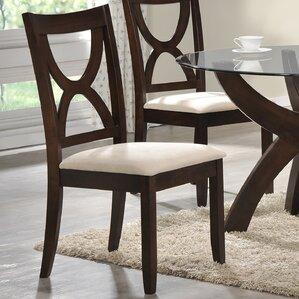 Burris Side Chair (Set of 2) by Latitude Run