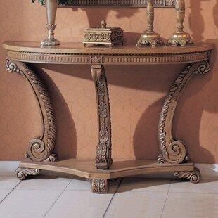 Astoria Grand Ovid Console Table