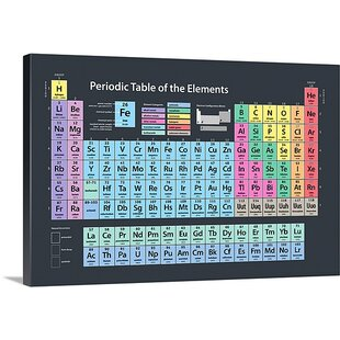 Periodic table wall art wayfair periodic table of elements by michael tompsett textual art urtaz Images