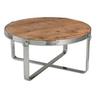 Werth Coffee Table ByMercury Row
