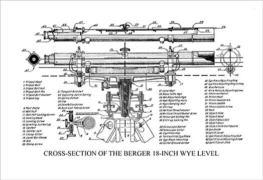 Buyenlarge Cross Section Of The Berger 18 Inch Wye Level Graphic Art Wayfair