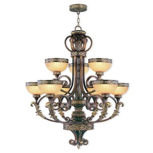Astoria Grand Schweizer 9-Light Shaded Chandelier