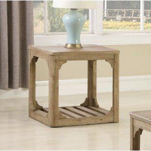 August Grove Girardi 2 Piece Coffee Table Set