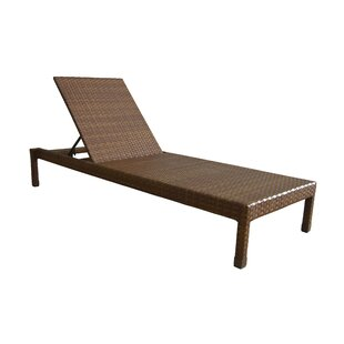 St Barths Chaise Lounge By Panama Jack Outdoor