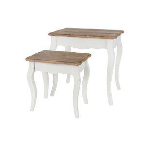 2 Piece Side Table Set By Fleur De Lis Living