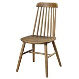 Hilger Dining Chair (Set of 2) by Gracie Oaks