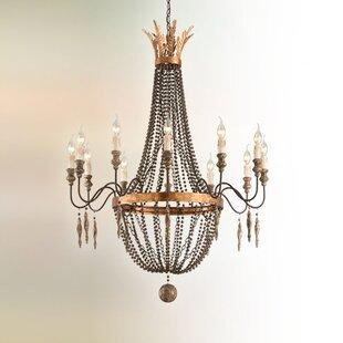 Astoria Grand Beamer 12-Light Chandelier