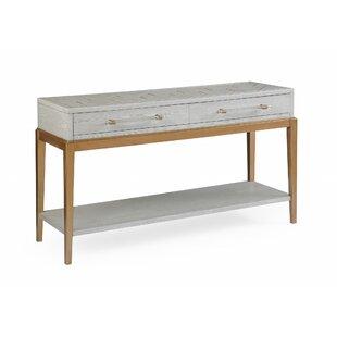 Great choice Wroblewski Console Table ByBrayden Studio