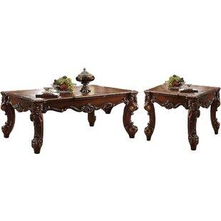 Astoria Grand Kaitlin 2 Piece Coffee Table Set