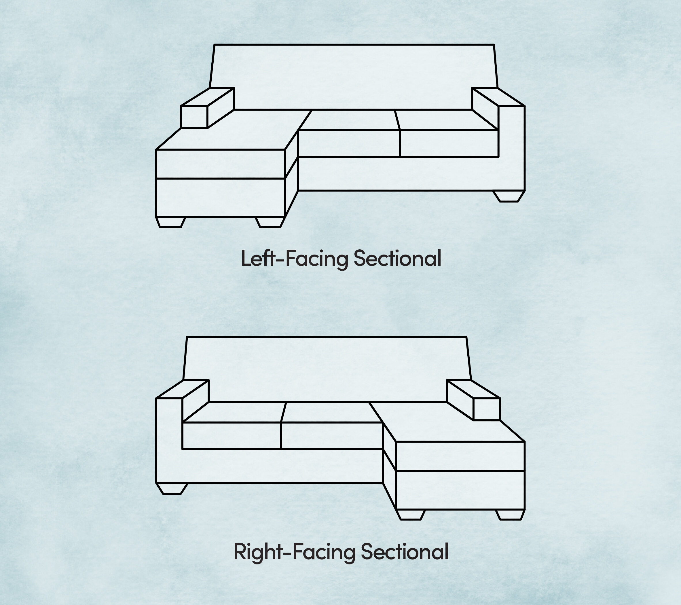 How To Choose The Best Sectional Sofa For You Wayfair