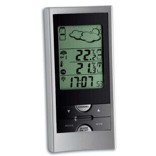 Weather Station Image