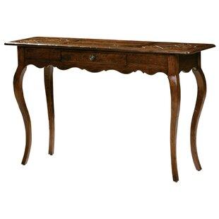 Astoria Grand Stewart Console Table