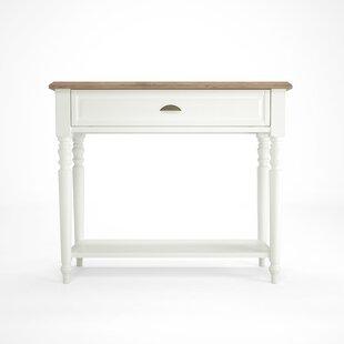 Review Uriel Console Table